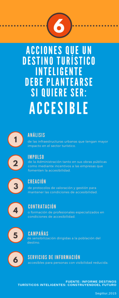 DTI accesible